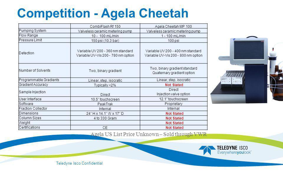 Competition - Agela Cheetah Agela US List Price Unknown – Sold through VWR CombiFlash Rf 150Agela Cheetah MP 100 Pumping System Valveless ceramic mete