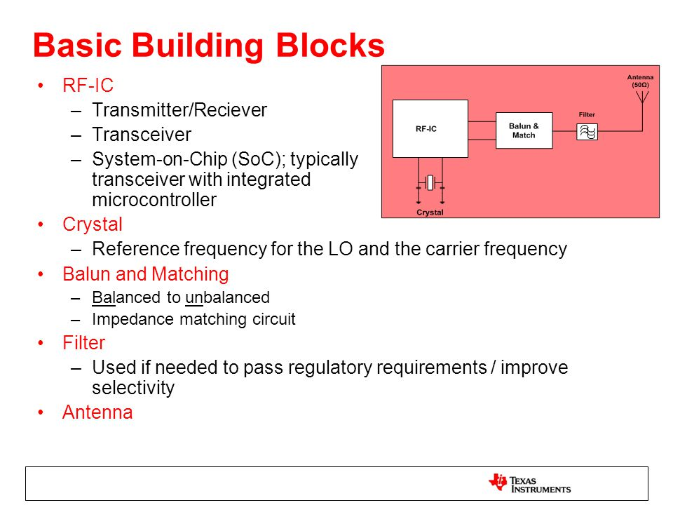 RF-IC –Transmitter/Reciever –Transceiver –System-on-Chip (SoC); typically transceiver with integrated microcontroller Crystal –Reference frequency for