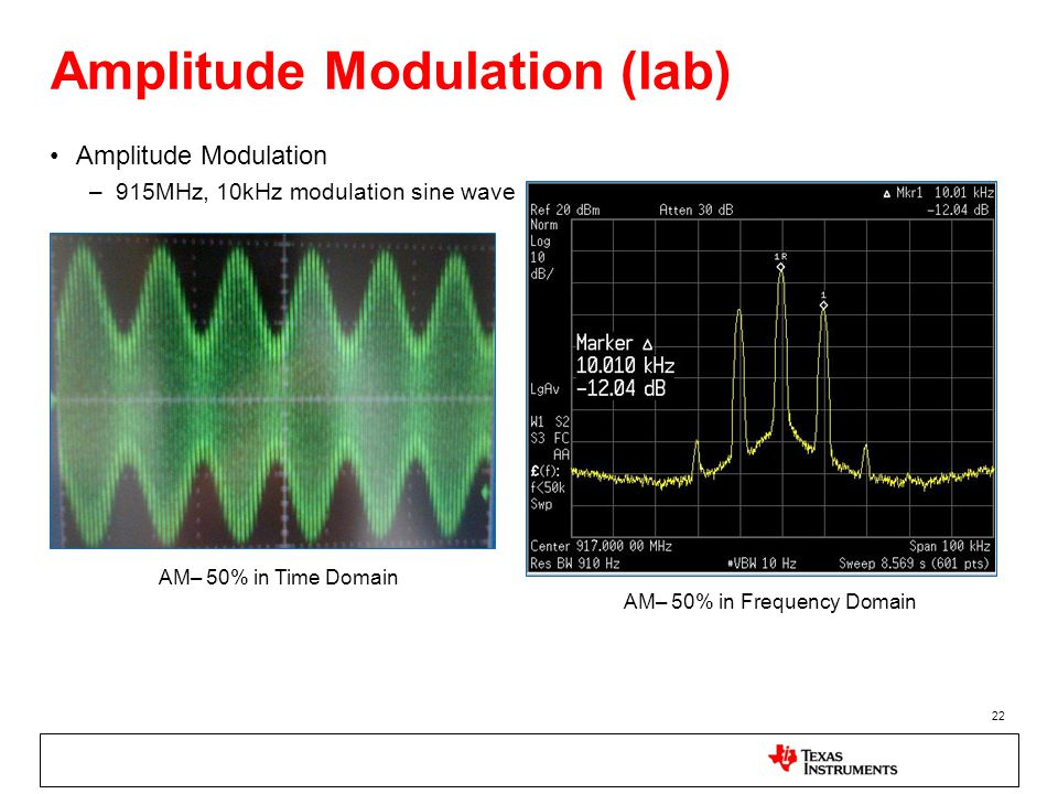 Amplitude Modulation (lab) Amplitude Modulation –915MHz, 10kHz modulation sine wave 22 AM– 50% in Time Domain AM– 50% in Frequency Domain