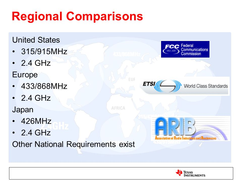 United States 315/915MHz 2.4 GHz Europe 433/868MHz 2.4 GHz Japan 426MHz 2.4 GHz Other National Requirements exist Regional Comparisons