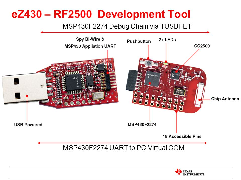 eZ430 – RF2500 Development Tool MSP430F2274 UART to PC Virtual COM MSP430F2274 Debug Chain via TUSBFET