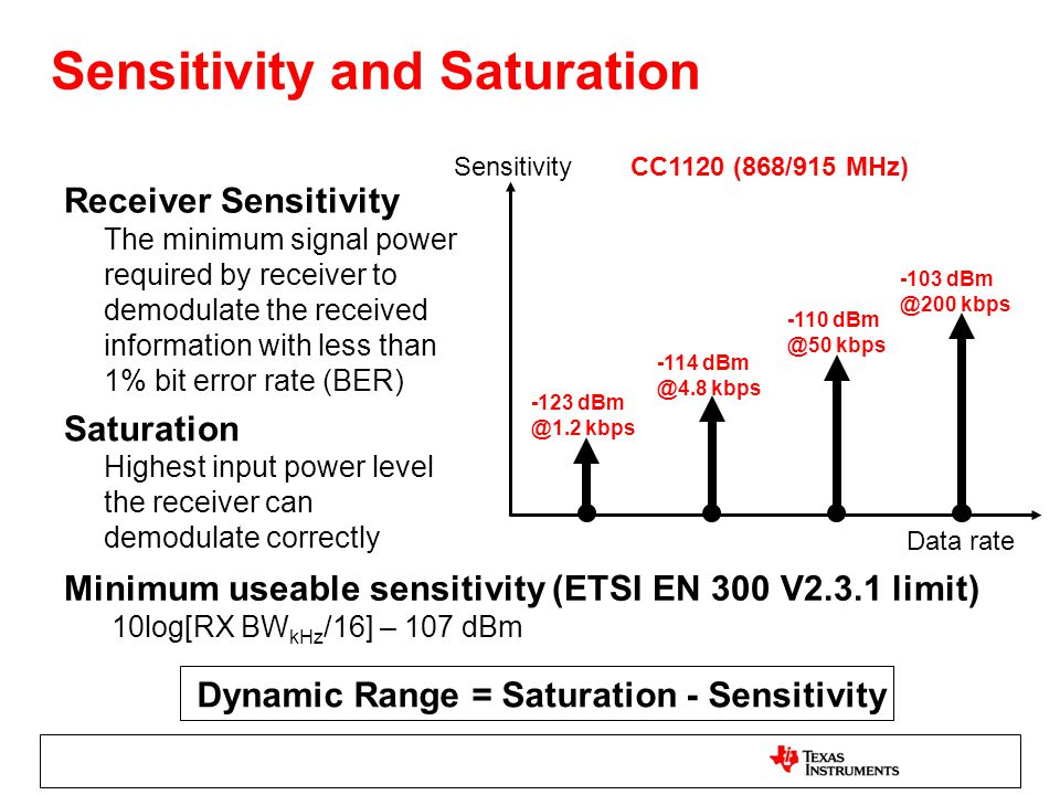 Receiver Sensitivity The minimum signal power required by receiver to demodulate the received information with less than 1% bit error rate (BER) Satur