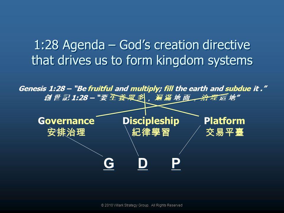 © 2010 Villark Strategy Group.