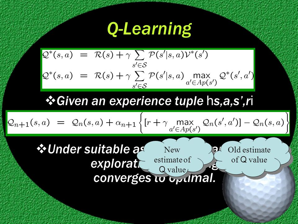 Q-Learning  Given an experience tuple h s,a,s',r i  Under suitable assumptions, and GLIE exploration Q-Learning converges to optimal.