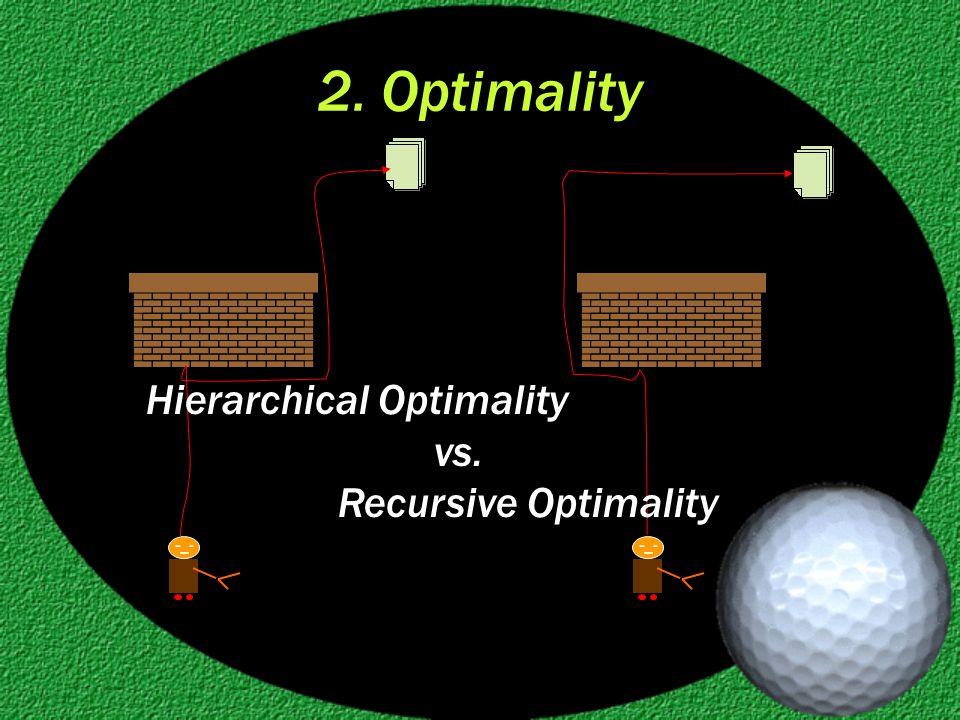2. Optimality Hierarchical Optimality vs. Recursive Optimality