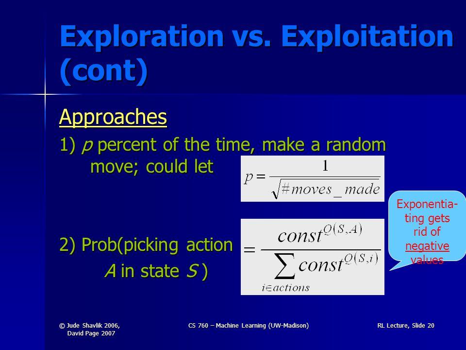 © Jude Shavlik 2006, David Page 2007 CS 760 – Machine Learning (UW-Madison)RL Lecture, Slide 20 Exploration vs.