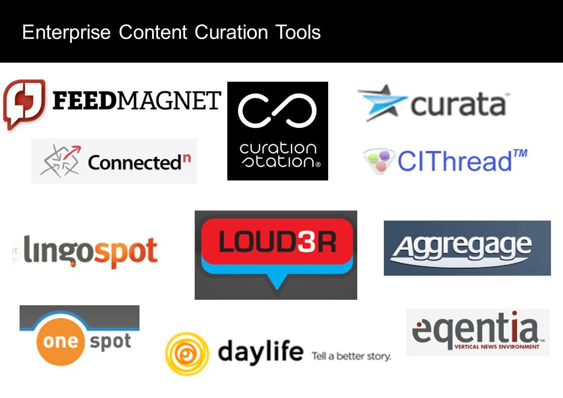 Enterprise Content Curation Tools