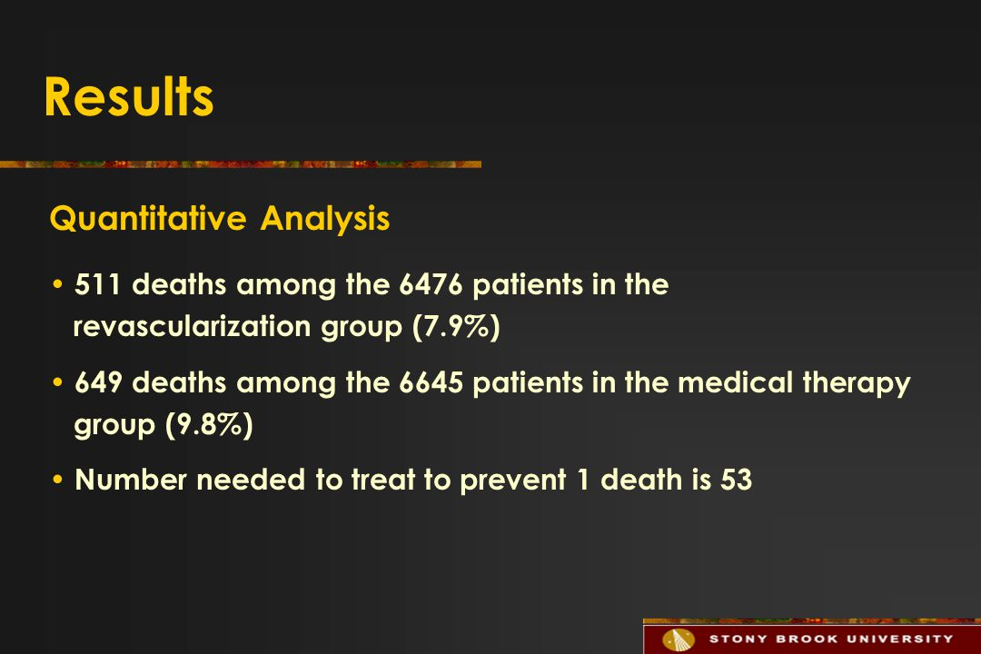 Results Quantitative Analysis 511 deaths among the 6476 patients in the revascularization group (7.9%) 649 deaths among the 6645 patients in the medical therapy group (9.8%) Number needed to treat to prevent 1 death is 53
