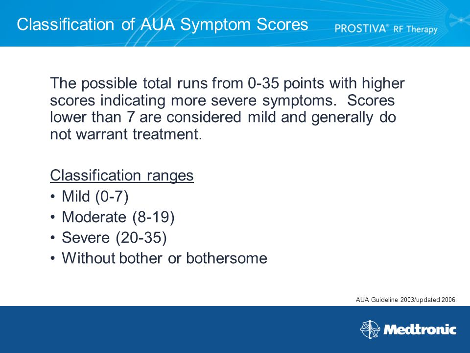 Classification of AUA Symptom Scores The possible total runs from 0-35 points with higher scores indicating more severe symptoms. Scores lower than 7