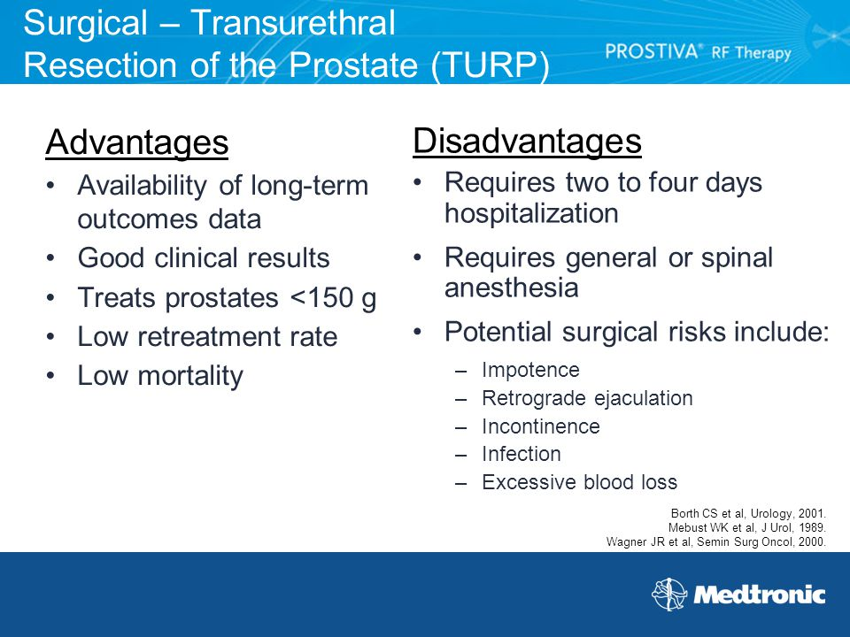 Surgical – Transurethral Resection of the Prostate (TURP) Advantages Availability of long-term outcomes data Good clinical results Treats prostates <1