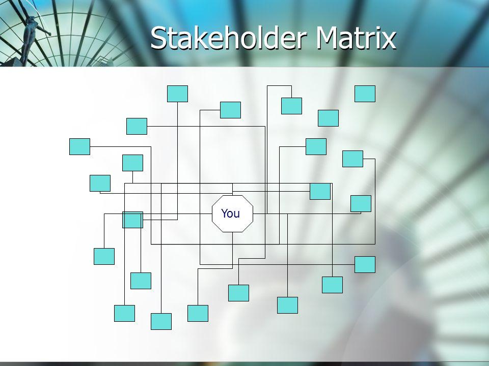 Stakeholder Matrix You