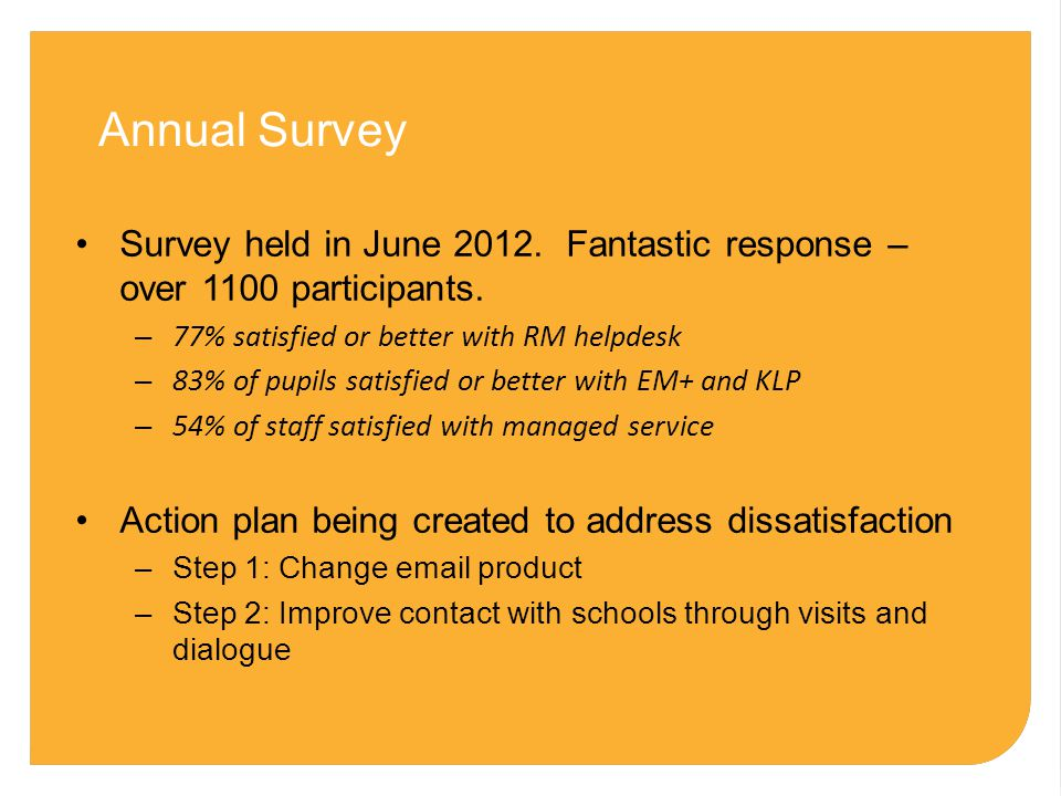 Annual Survey Survey held in June 2012. Fantastic response – over 1100 participants.