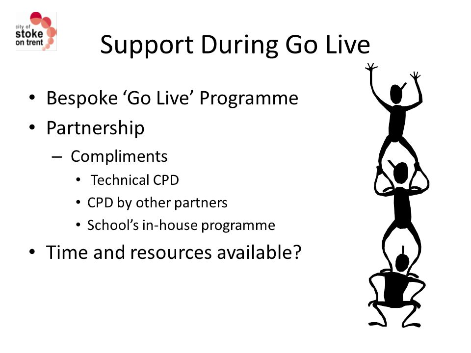 Support During Go Live Bespoke 'Go Live' Programme Partnership – Compliments Technical CPD CPD by other partners School's in-house programme Time and resources available