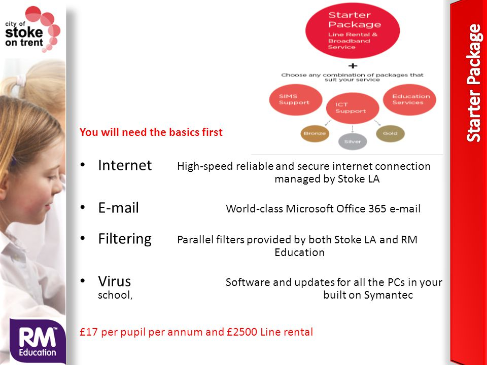 You will need the basics first Internet High-speed reliable and secure internet connection managed by Stoke LA E-mail World-class Microsoft Office 365 e-mail Filtering Parallel filters provided by both Stoke LA and RM Education Virus Software and updates for all the PCs in your school, built on Symantec £17 per pupil per annum and £2500 Line rental