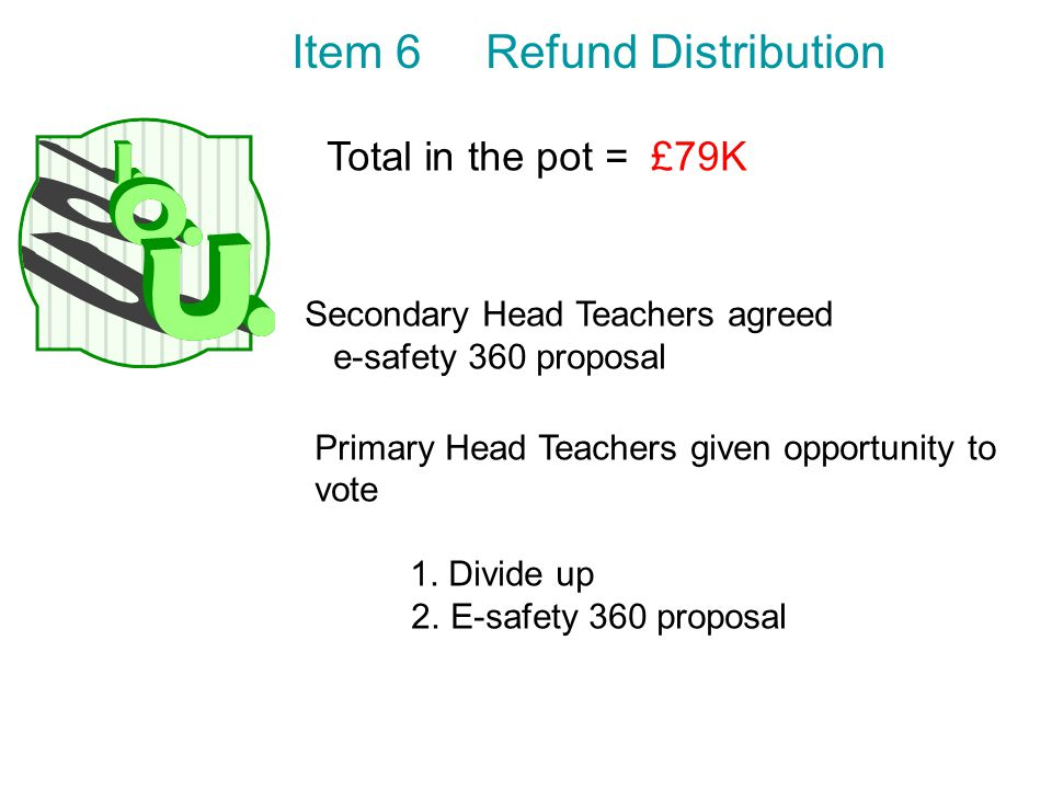 Item 6 Refund Distribution Total in the pot = £79K Secondary Head Teachers agreed e-safety 360 proposal Primary Head Teachers given opportunity to vote 1.