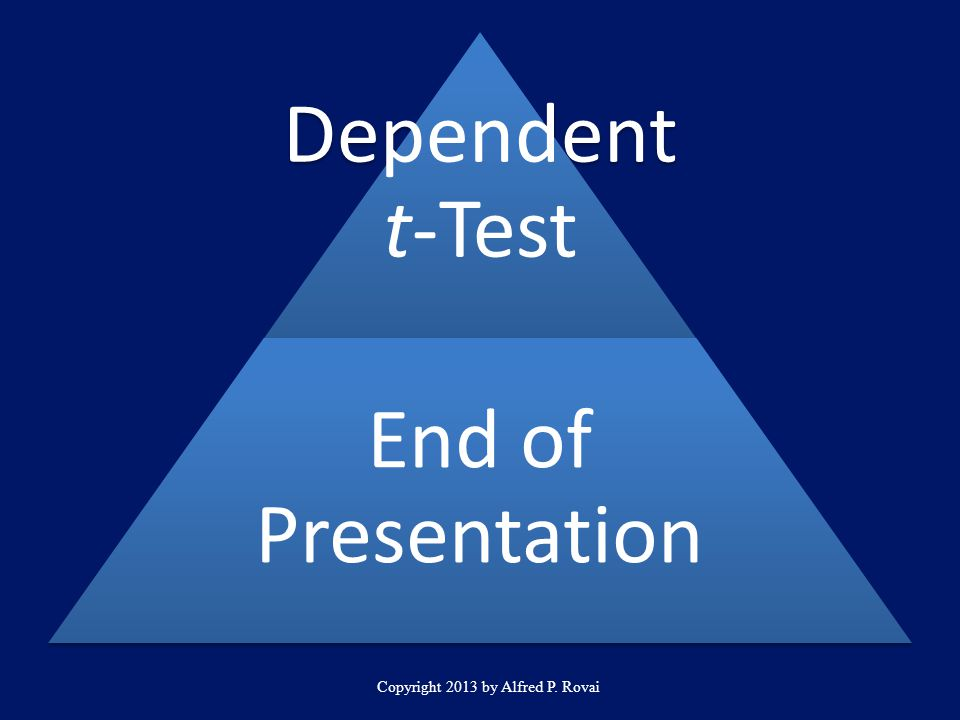 Copyright 2013 by Alfred P. Rovai Dependent t-Test End of Presentation