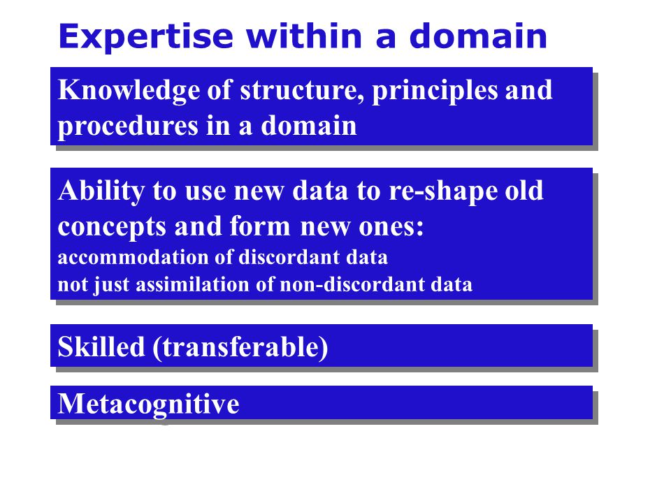 Knowledge of structure, principles and procedures in a domain Expertise within a domain Metacognitive Ability to use new data to re-shape old concepts and form new ones: accommodation of discordant data not just assimilation of non-discordant data Skilled (transferable)