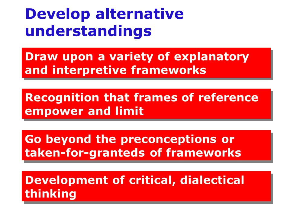 Develop alternative understandings Recognition that frames of reference empower and limit Draw upon a variety of explanatory and interpretive frameworks Development of critical, dialectical thinking Go beyond the preconceptions or taken-for-granteds of frameworks