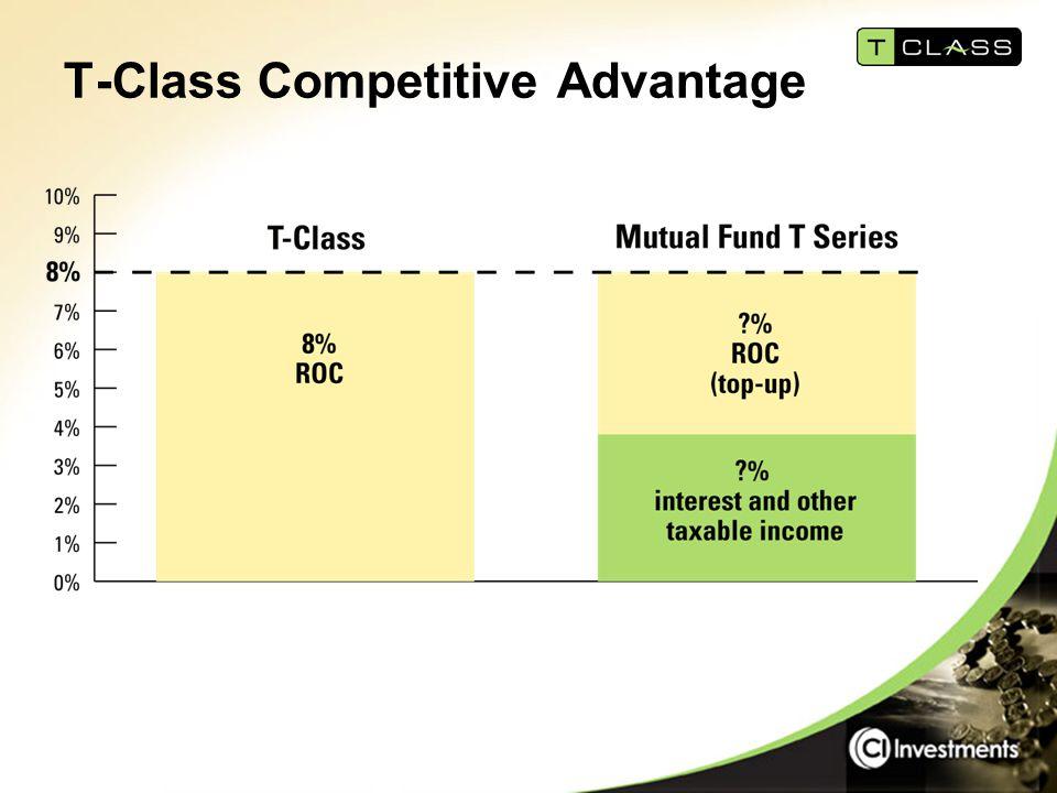 T-Class Competitive Advantage