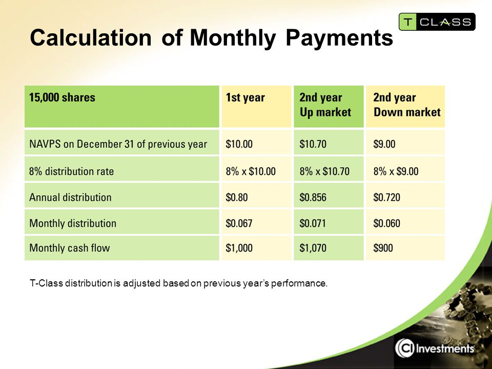 Calculation of Monthly Payments T-Class distribution is adjusted based on previous year's performance.