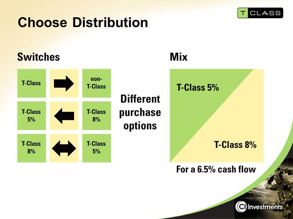 Choose Distribution