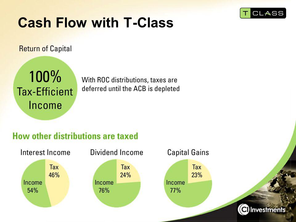 Cash Flow with T-Class