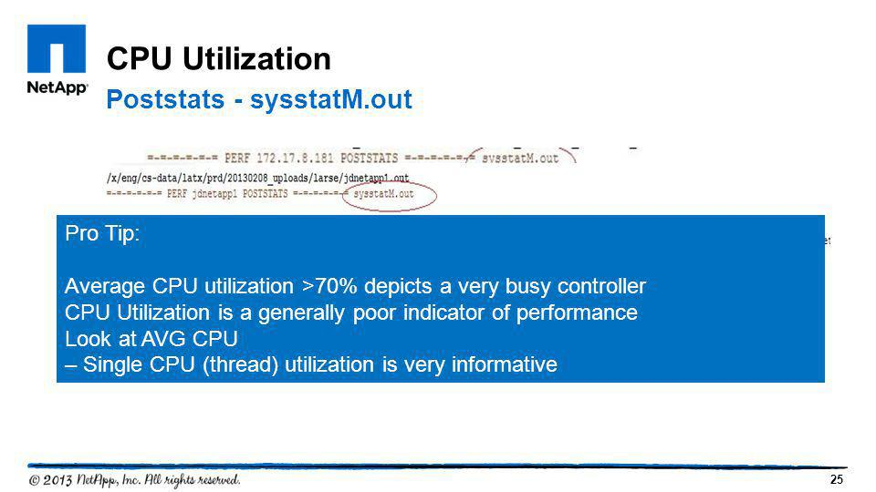 25 CPU Utilization Poststats - sysstatM.out Pro Tip: Average CPU utilization >70% depicts a very busy controller CPU Utilization is a generally poor i