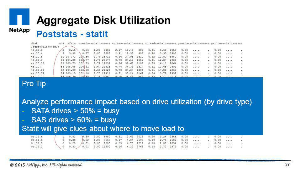 27 Aggregate Disk Utilization Poststats - statit Pro Tip Analyze performance impact based on drive utilization (by drive type) -SATA drives > 50% = bu
