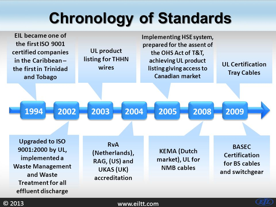 © Chronology of Standards UL product listing for THHN wires BASEC Certification for BS cables and switchgear UL Certification Tray Cables Upgraded to ISO 9001:2000 by UL, implemented a Waste Management and Waste Treatment for all effluent discharge EIL became one of the first ISO 9001 certified companies in the Caribbean – the first in Trinidad and Tobago RvA (Netherlands), RAG, (US) and UKAS (UK) accreditation Implementing HSE system, prepared for the assent of the OHS Act of T&T, achieving UL product listing giving access to Canadian market KEMA (Dutch market), UL for NMB cables