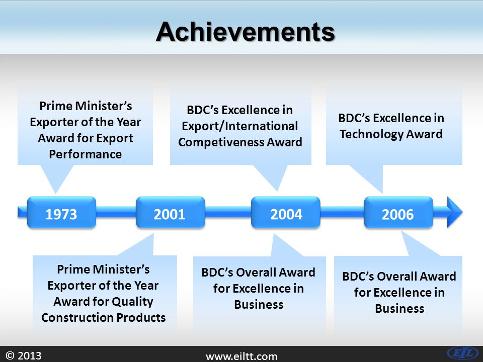 © 2013 www.eiltt.com Prime Minister's Exporter of the Year Award for Export Performance BDC's Excellence in Export/International Competiveness Award 1