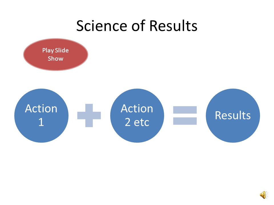 Science of Results Action 1 Action 2 etc Results Play Slide Show