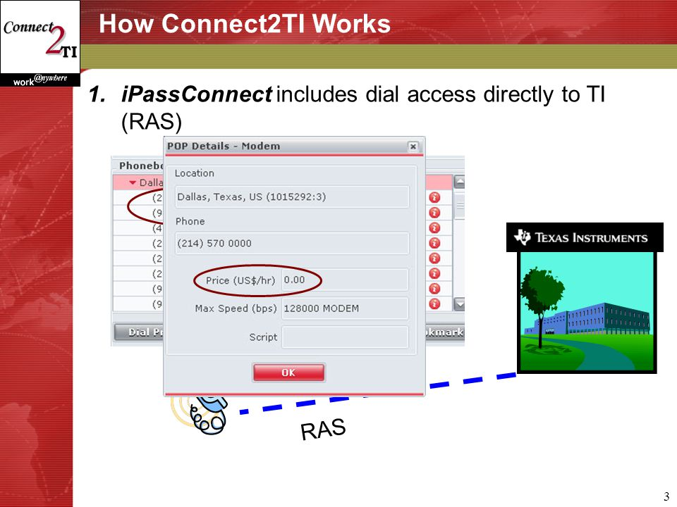 3 RAS How Connect2TI Works 1.iPassConnect includes dial access directly to TI (RAS) RAS numbers are listed first, if available.