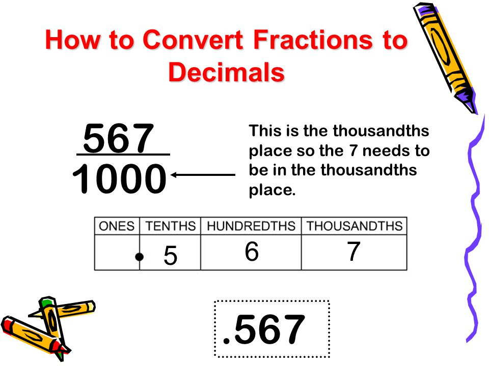 How to Convert Fractions to Decimals This is the hundredths place so the 3 needs to be in the hundredths place.