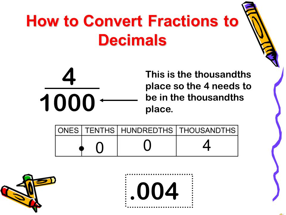 How to Convert Fractions to Decimals 1000 567 This is the thousandths place so the 7 needs to be in the thousandths place. 5 6.567 7