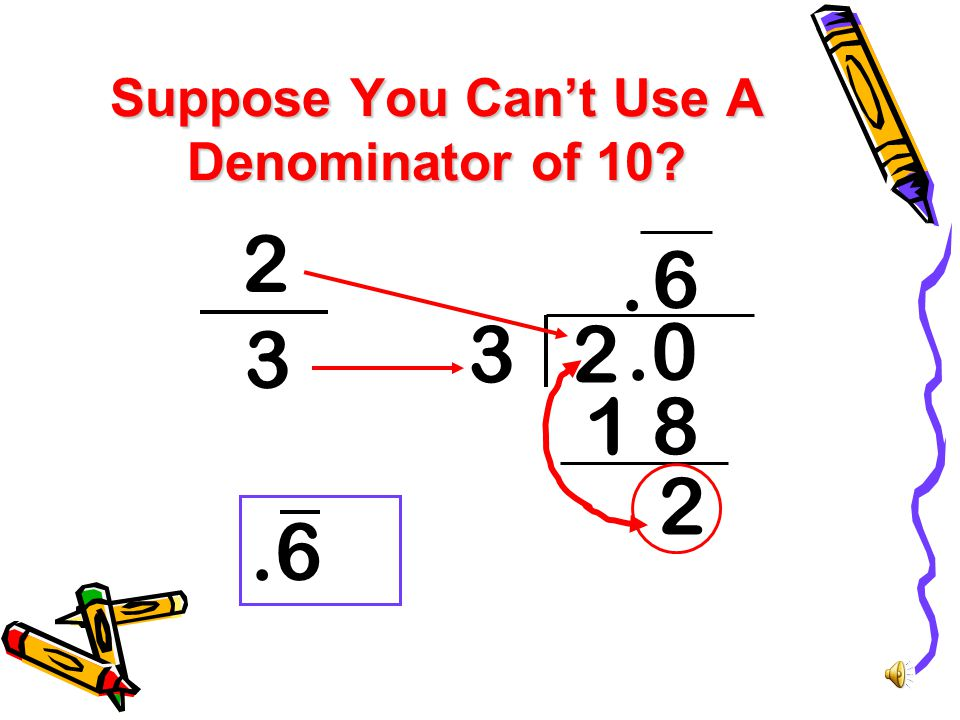 Suppose You Can't Use A Denominator of 10? 6 5 65.0. 8 4 8 2 0 0 3 18 2.83