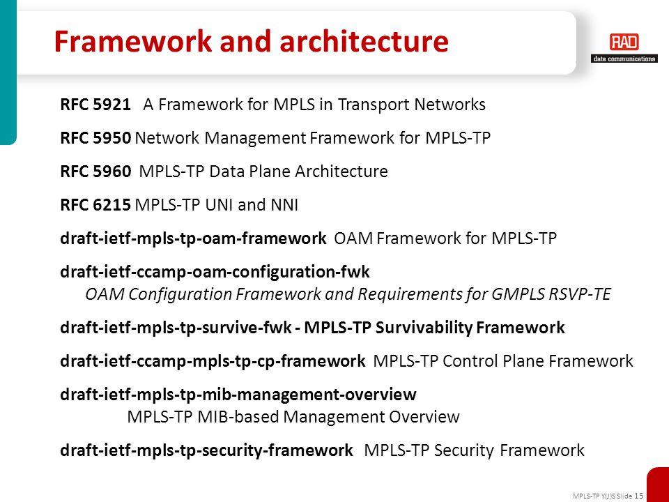 MPLS-TP Y(J)S Slide 15 Framework and architecture RFC 5921 A Framework for MPLS in Transport Networks RFC 5950 Network Management Framework for MPLS-T