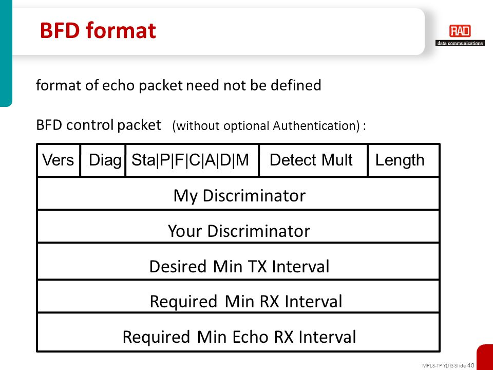 MPLS-TP Y(J)S Slide 40 BFD format format of echo packet need not be defined BFD control packet (without optional Authentication) : Vers Diag Sta|P|F|C