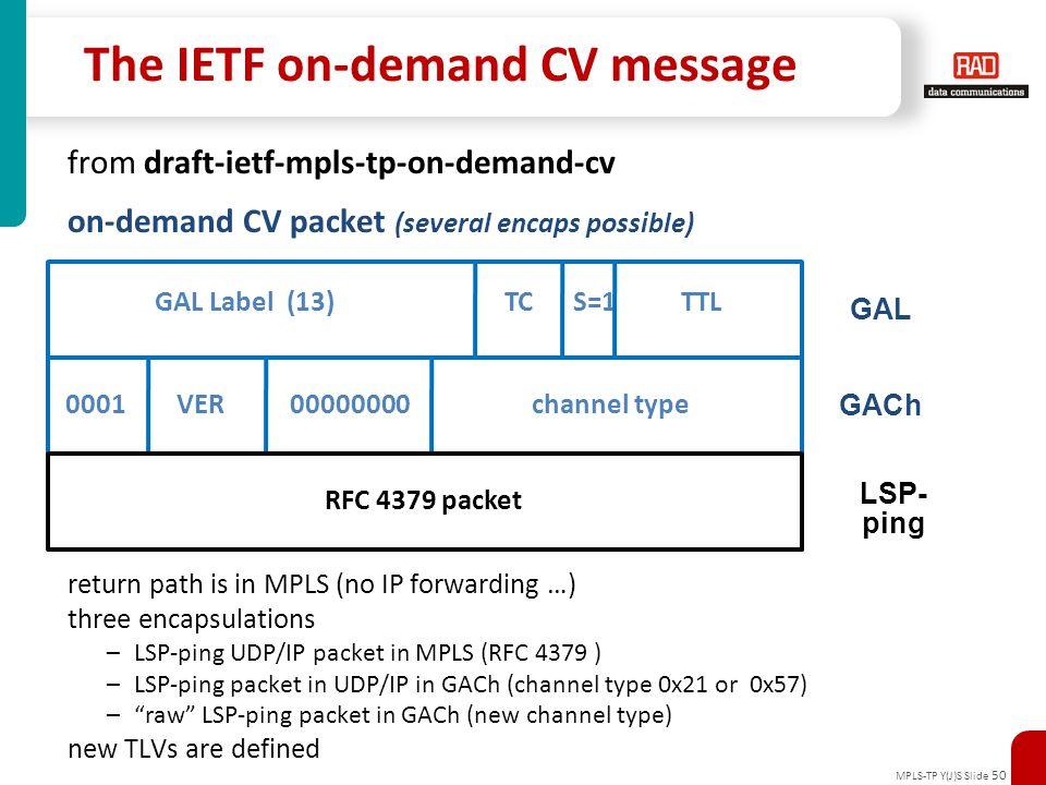 MPLS-TP Y(J)S Slide 50 The IETF on-demand CV message from draft-ietf-mpls-tp-on-demand-cv on-demand CV packet (several encaps possible) return path is