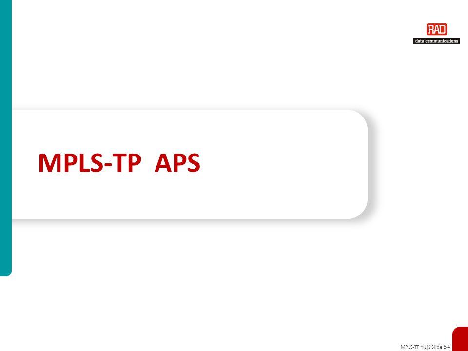MPLS-TP Y(J)S Slide 54 MPLS-TP APS