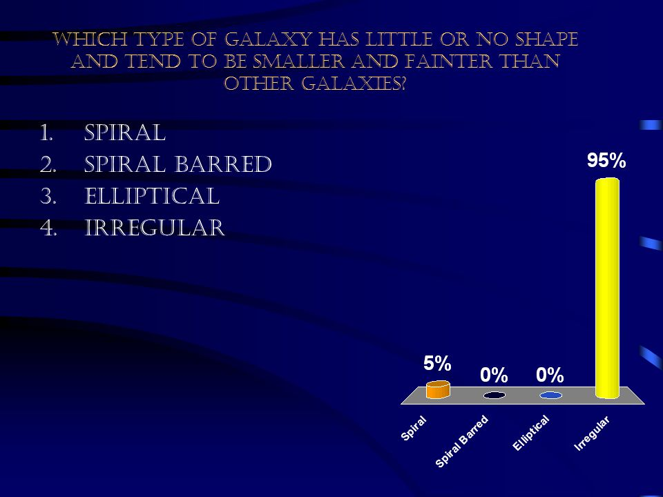 Which type of galaxy has little or no shape and tend to be smaller and fainter than other galaxies? 1.Spiral 2.Spiral Barred 3.Elliptical 4.Irregular