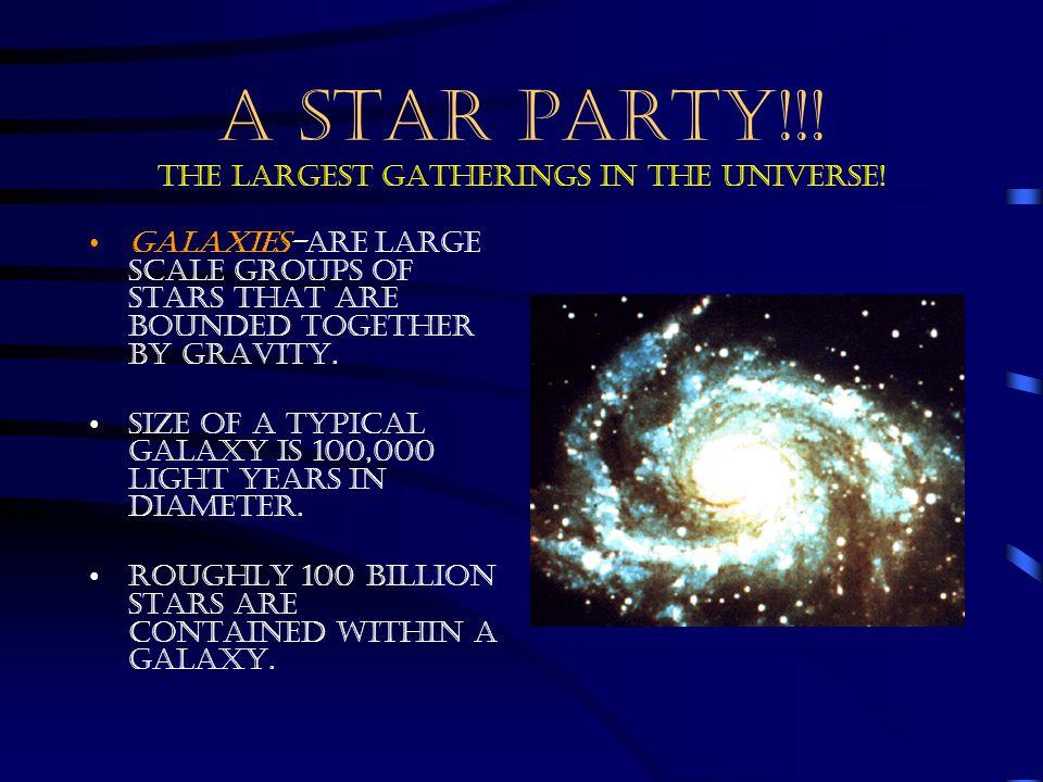 IN A GALAXY FAR FAR AWAY… A STELLAR REVIEW PT 2.What is a nebula.