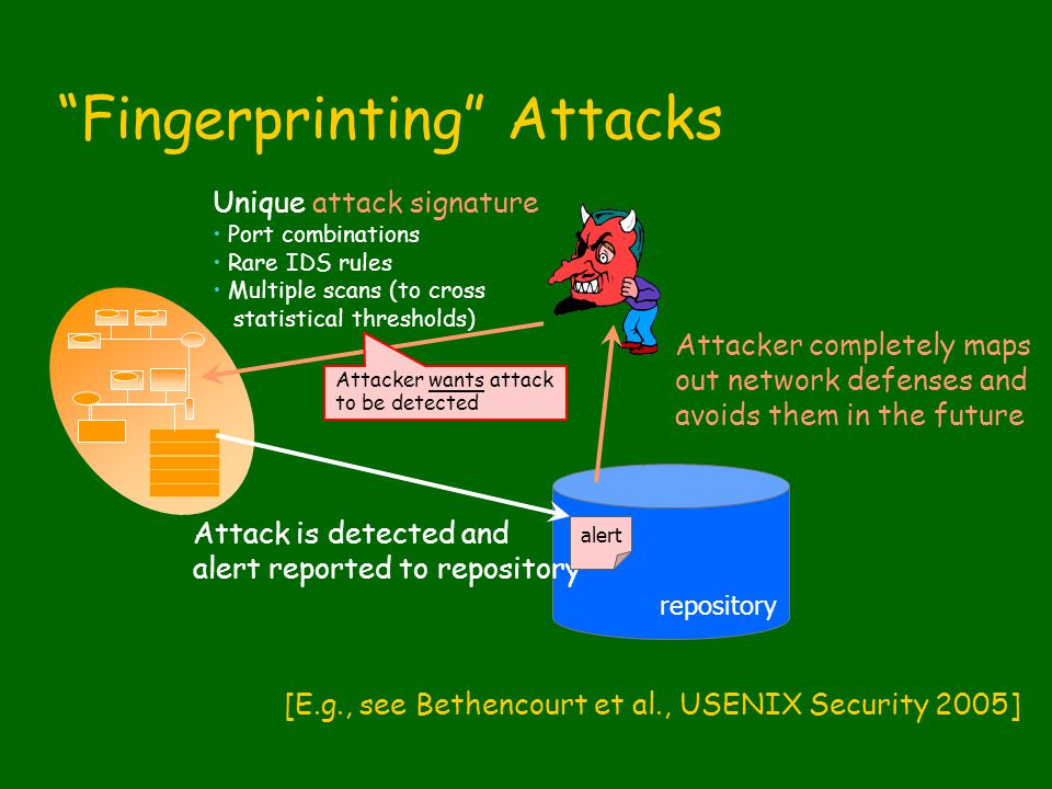  A and B can compare their observations of events on C's network  Dictionary attack possible, but address space is large  Enables detection of widely observed IP addresses Current IP Address Sanitization Is this IP address on my network.