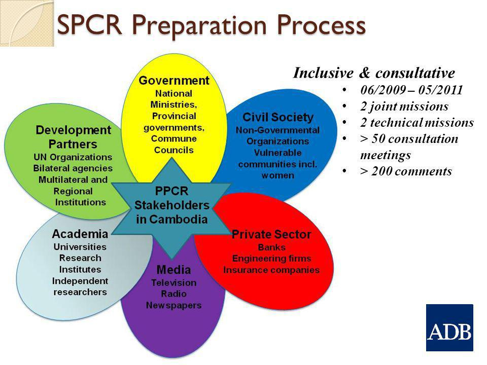 Implementation Arrangements Duration: 5 years (2013-2017) Budget: $7million Executing Agency: MOE Implementing agencies: All ministries concerned with SPCR One consulting firm, one NGO/firm and independent consultants Government ownership and leadership