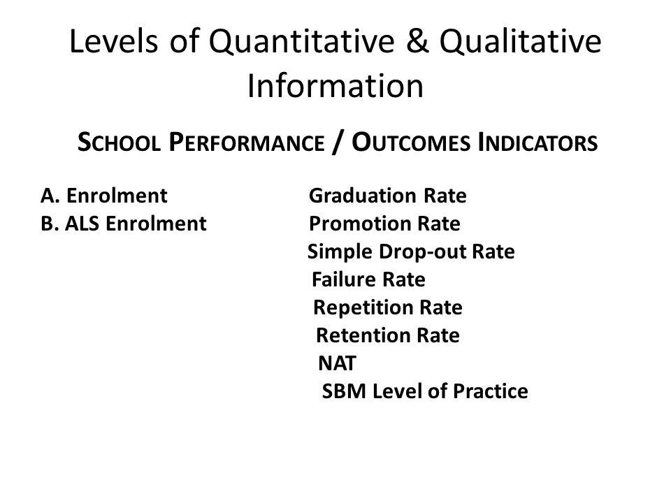 Levels of Quantitative & Qualitative Information S CHOOL P ERFORMANCE / O UTCOMES I NDICATORS A. EnrolmentGraduation Rate B. ALS EnrolmentPromotion Ra