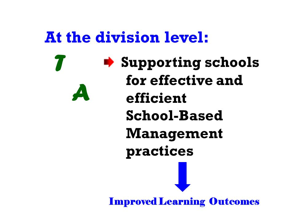At the division level: T A Supporting schools for effective and efficient School-Based Management practices Improved Learning Outcomes