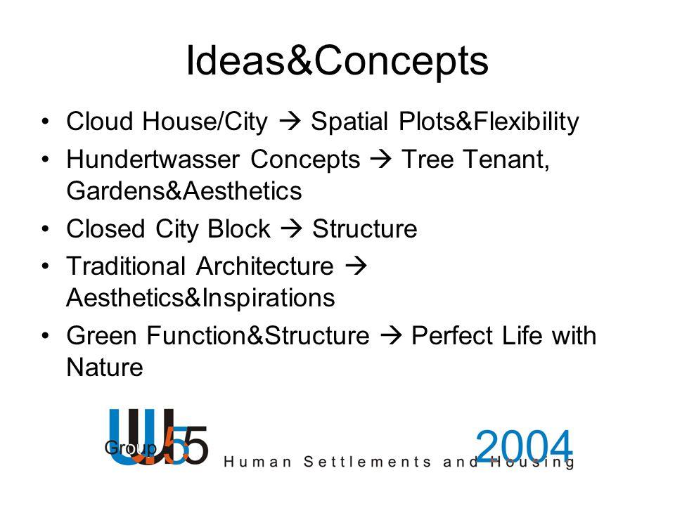 Ideas&Concepts Cloud House/City  Spatial Plots&Flexibility Hundertwasser Concepts  Tree Tenant, Gardens&Aesthetics Closed City Block  Structure Tra