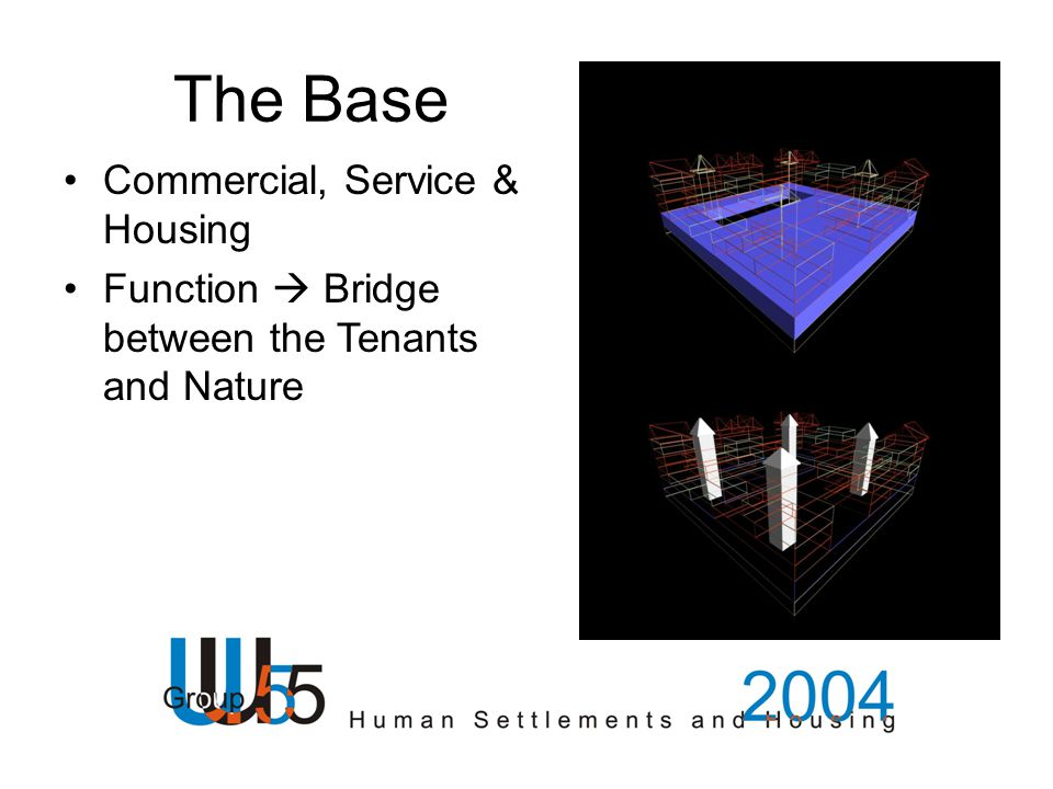 The Base Commercial, Service & Housing Function  Bridge between the Tenants and Nature