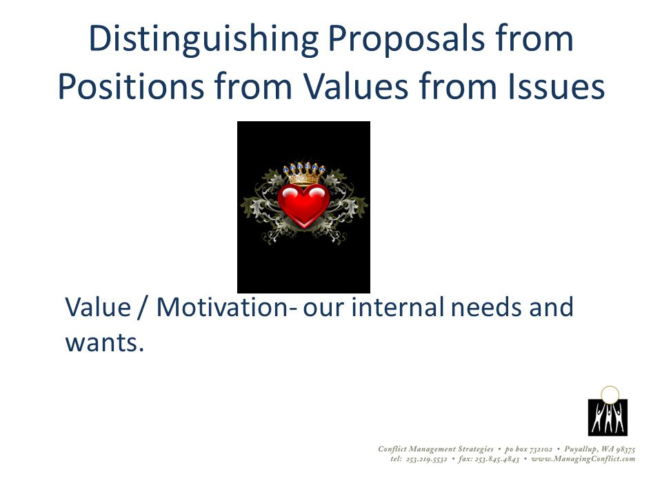 Distinguishing Proposals from Positions from Values from Issues Value / Motivation- our internal needs and wants.