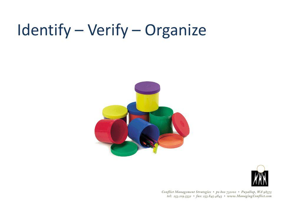 Identify – Verify – Organize