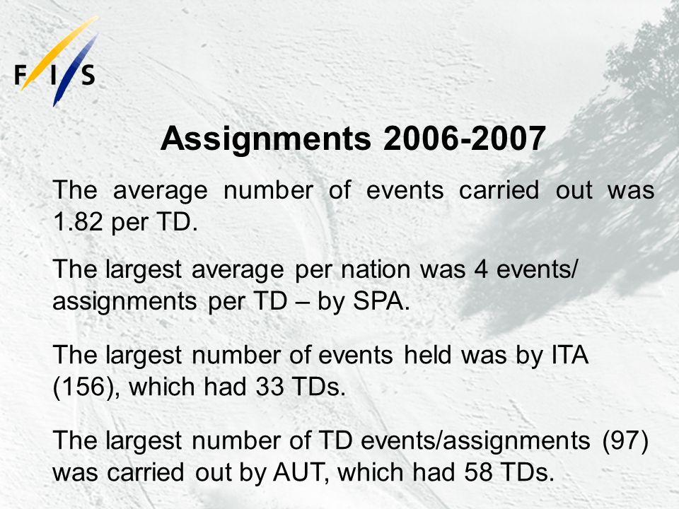 Assignments The average number of events carried out was 1.82 per TD.